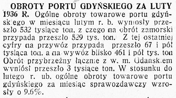 Obroty portu gdyńskiego za luty 1936 r.