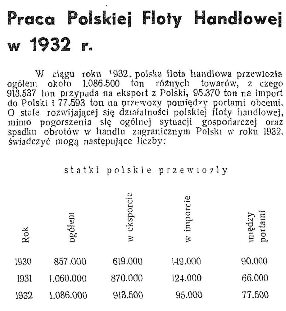 Praca Polskiej Floty Handlowej w 1932
