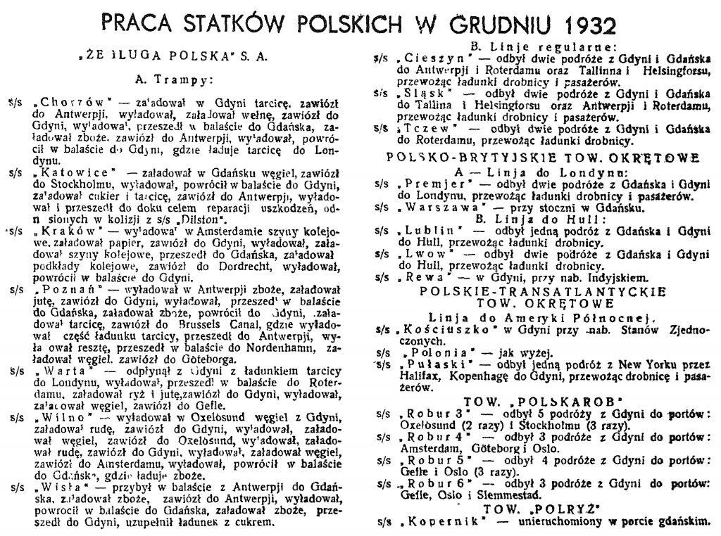 Praca floty polskiejw w grudniu 1932