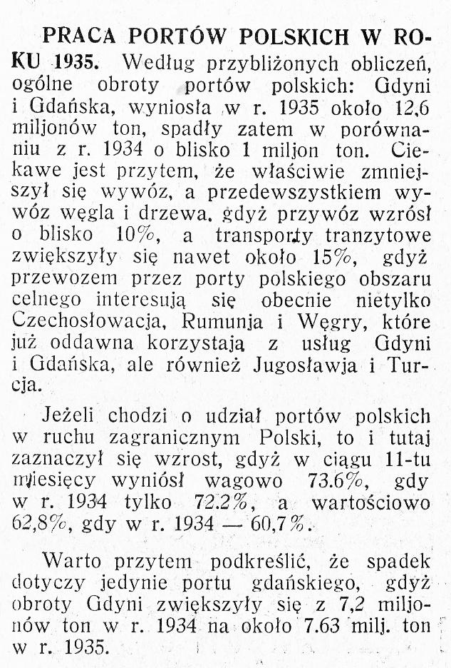 Praca portów polskich w roku 1935