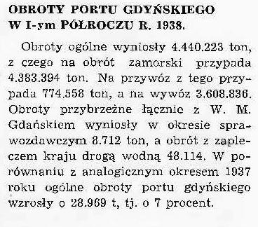 Obroty portu gdyńskiego w I-ym półroczu r. 1938
