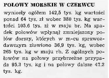 Połowy morskie w czerwcu [1938 r.]