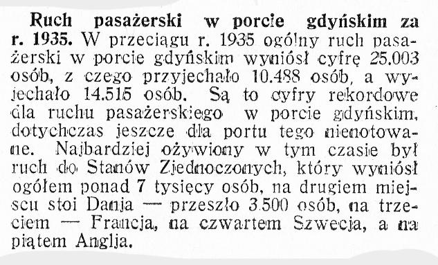 Ruch pasażerski w porcie gdyńskim za r. 1935