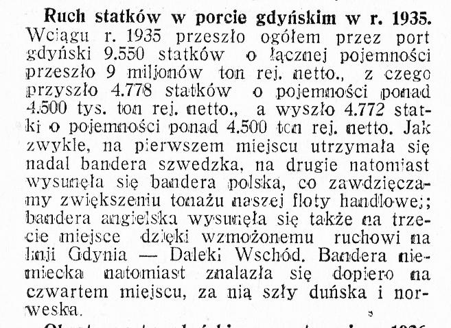Ruch statków w porcie gdyńskim w r. 1935