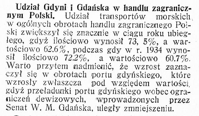 Udział Gdyni i Gdańska w handlu zagranicznym