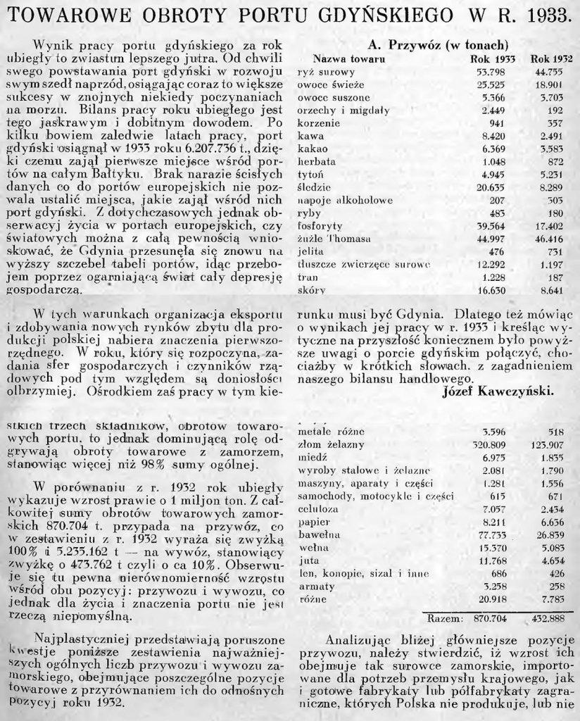Towarowe obroty portu gdyńskiego w r. 1933