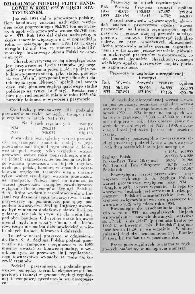 Działalność polskiej floty handlowej w roku 1935 w ujęciu statystycznem