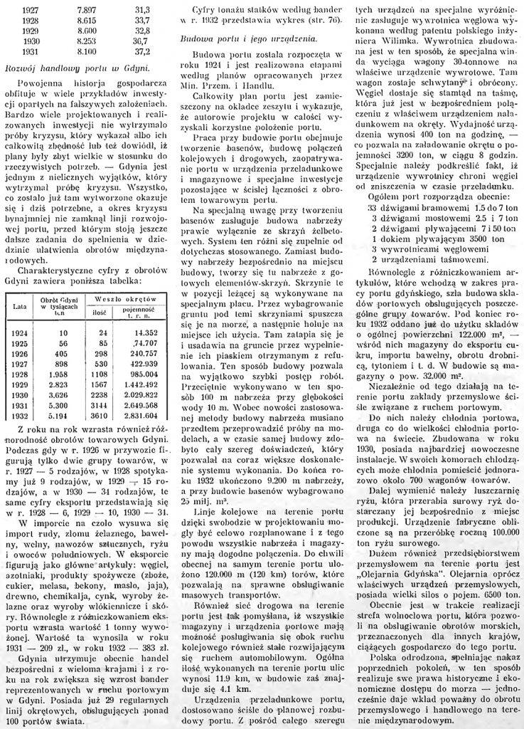 Gdynia [rozwój gospodarczy]