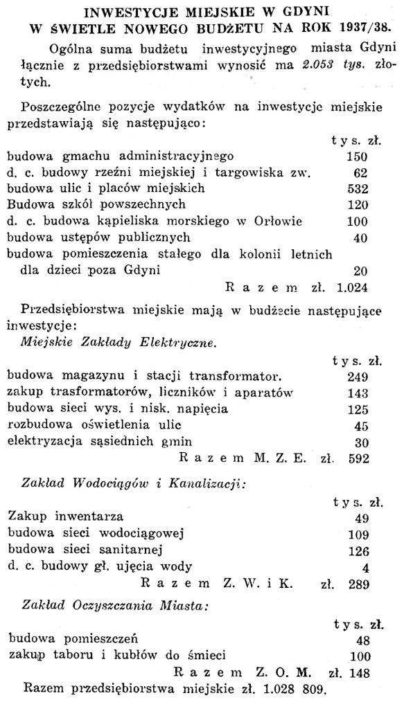 Inwestycje miejskie w Gdyni w świetle nowego budżetu na rok 1937/1938