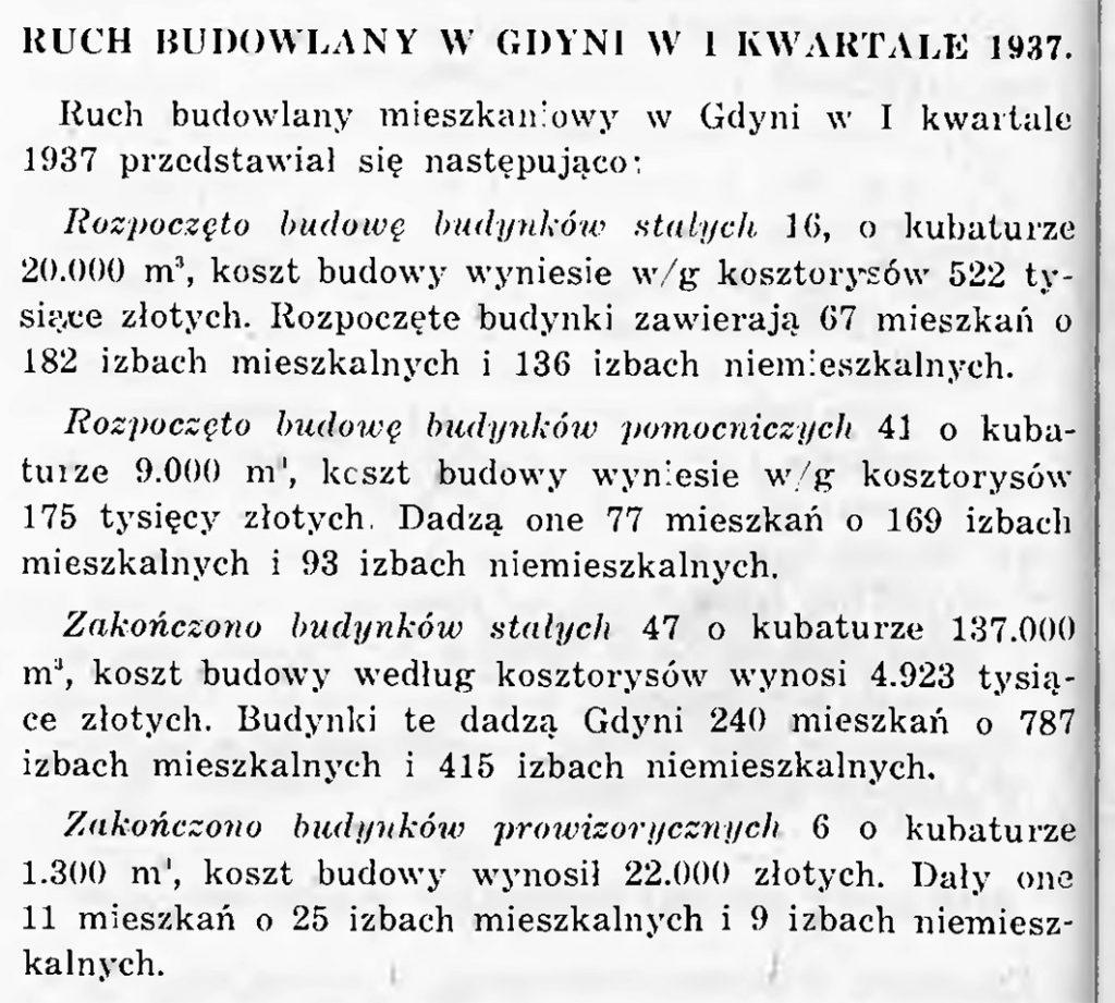 Ruch budowlany w I kwartale 1937