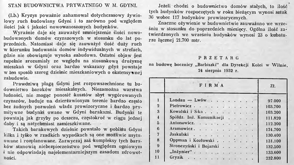 Stan budownictwa prywatnego w m. Gdyni
