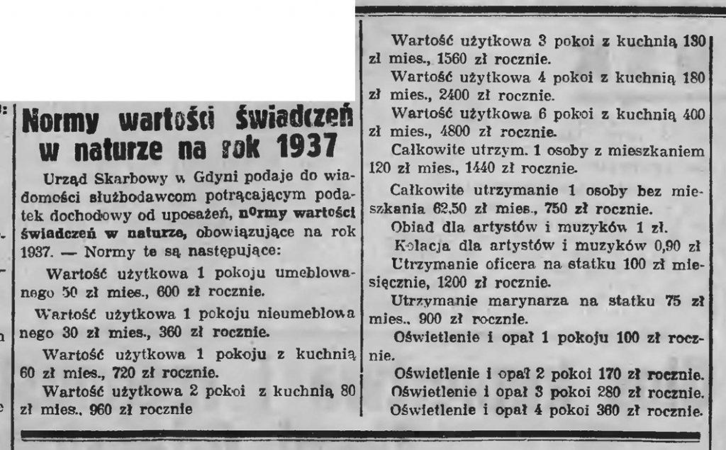 Normy wartości świadczeń w naturze na rok 1937