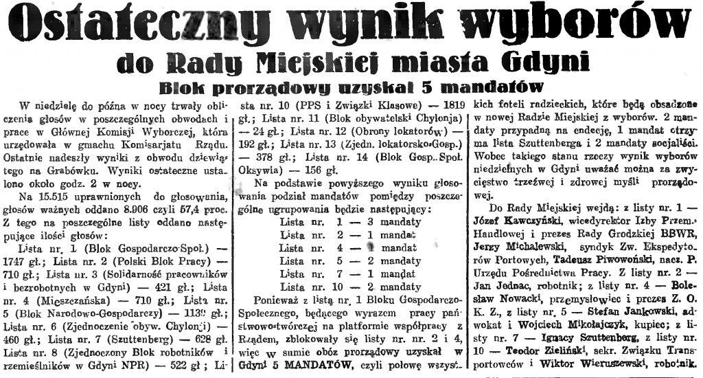Ostateczny wynik wyborów do rady Miejskiej miasta Gdyni