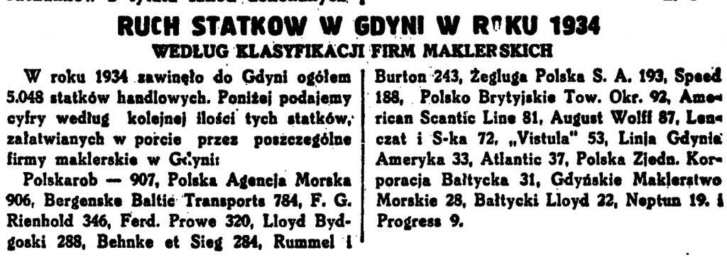 Ruch statków w Gdyni w roku 1934 według klasyfikacji firm maklerskich