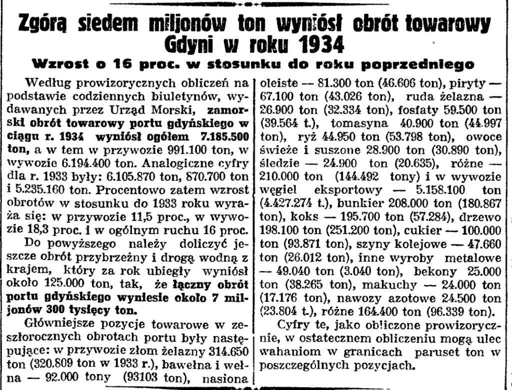 Zgórą siedem miljonów ton wyniósł obrót towarowy Gdyni w roku 1934. Wzrost o 16 proc. w stosunku do roku poprzedniego