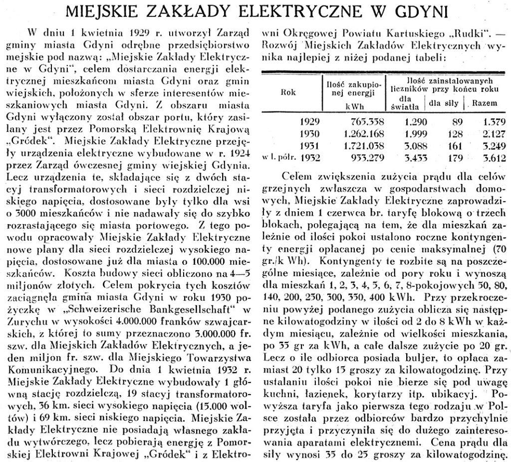 Miejskie Zakłady Elektryczne w Gdyni