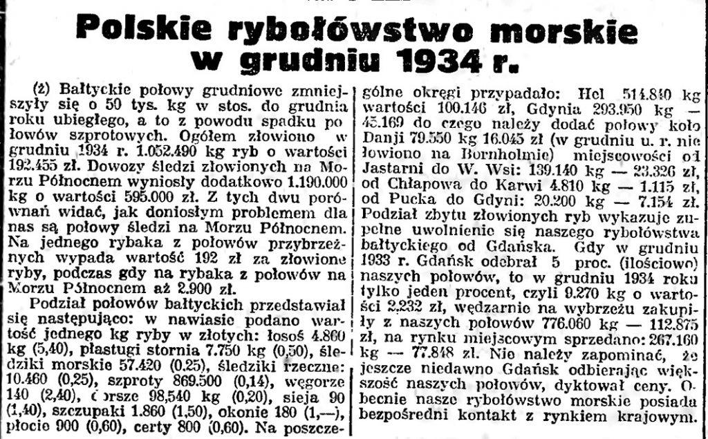 Polskie rybołówstwo morskie w grudniu 1934 r.