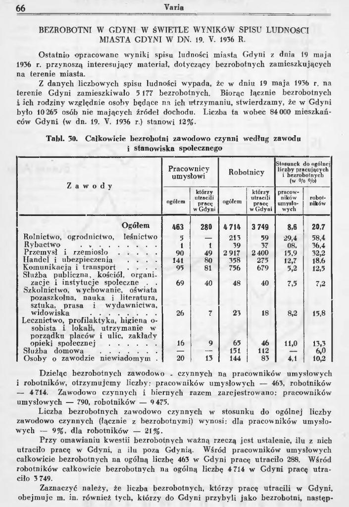 Uprawa Morza. Kwartalnik Morskiego Kolegium Ekonomicznego w Gdyni
