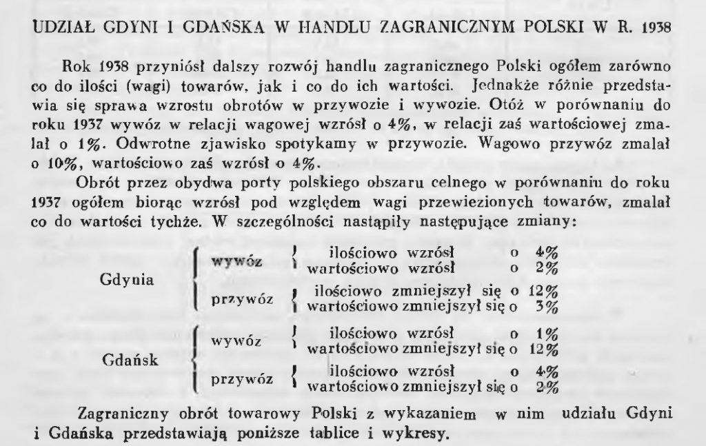Udział Gdyni i Gdańska w handlu zagranicznym Polski w r. 1938