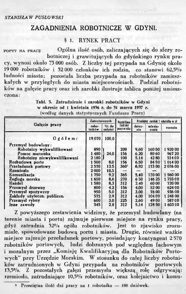 Zagadnienia robotnicze w Gdyni