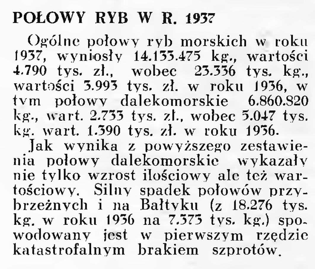Połowy ryb w r. 1937