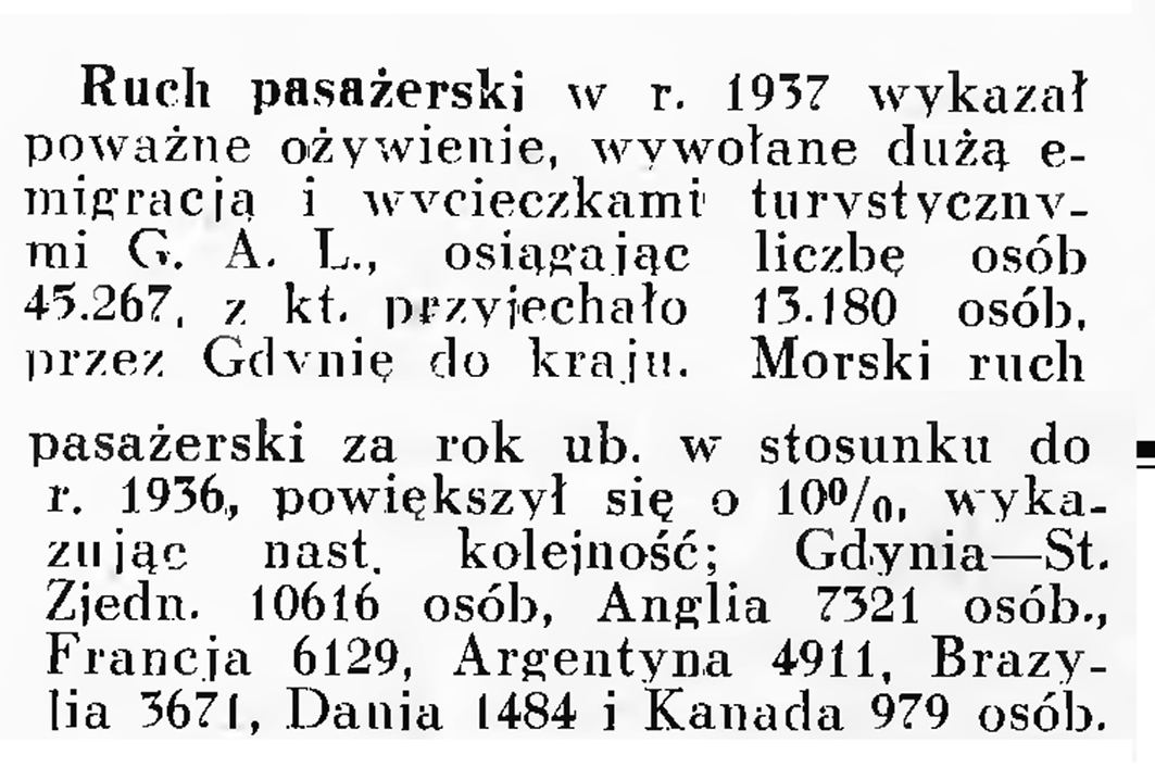 [Ruch pasażerski w r. 1937]