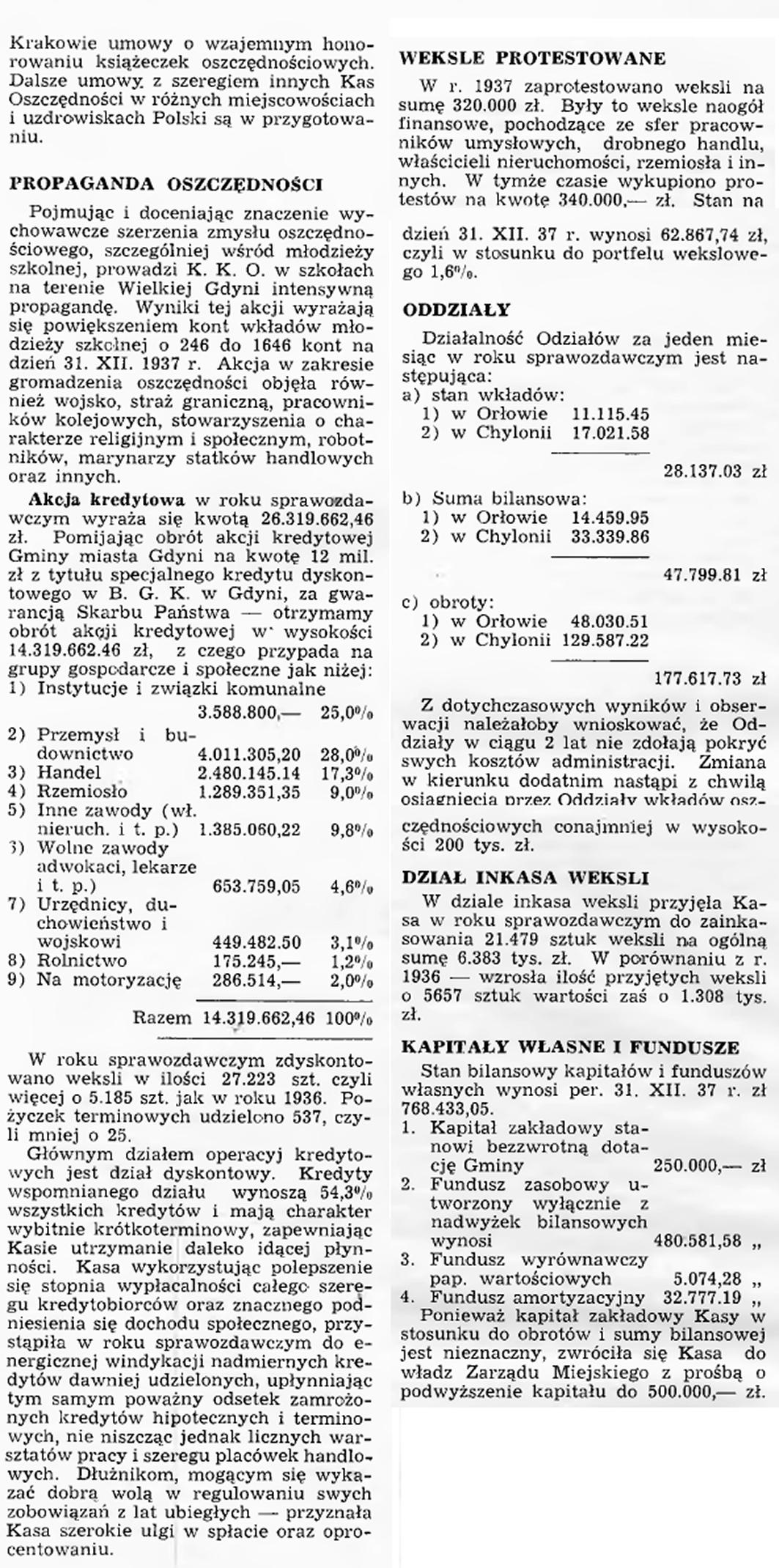 Działalność K. K. O. w Gdyni w roku 1937