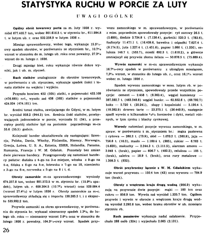 Statystyka ruchu w porcie za luty [1938 r.]