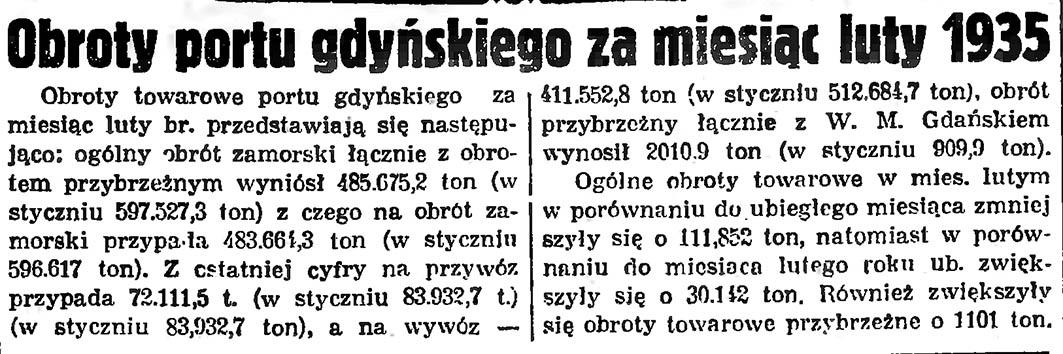 Obroty portu gdyńskiego za miesiąc luty 1935
