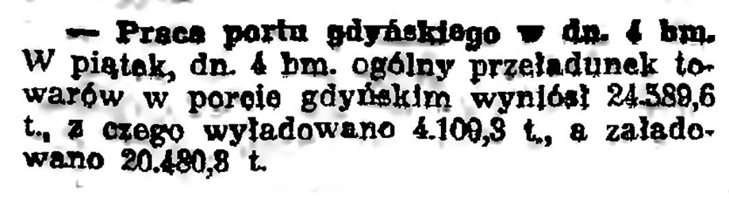 Praca portu gdyńskiego w dn. 4 bm. [1938]