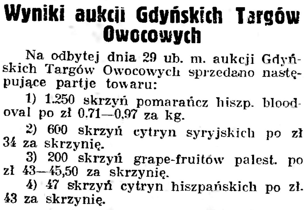 Wyniki aukcji Gdyńskich Targów Owocowych // Gazeta Gdańska. - 1936, nr 104, s. 8