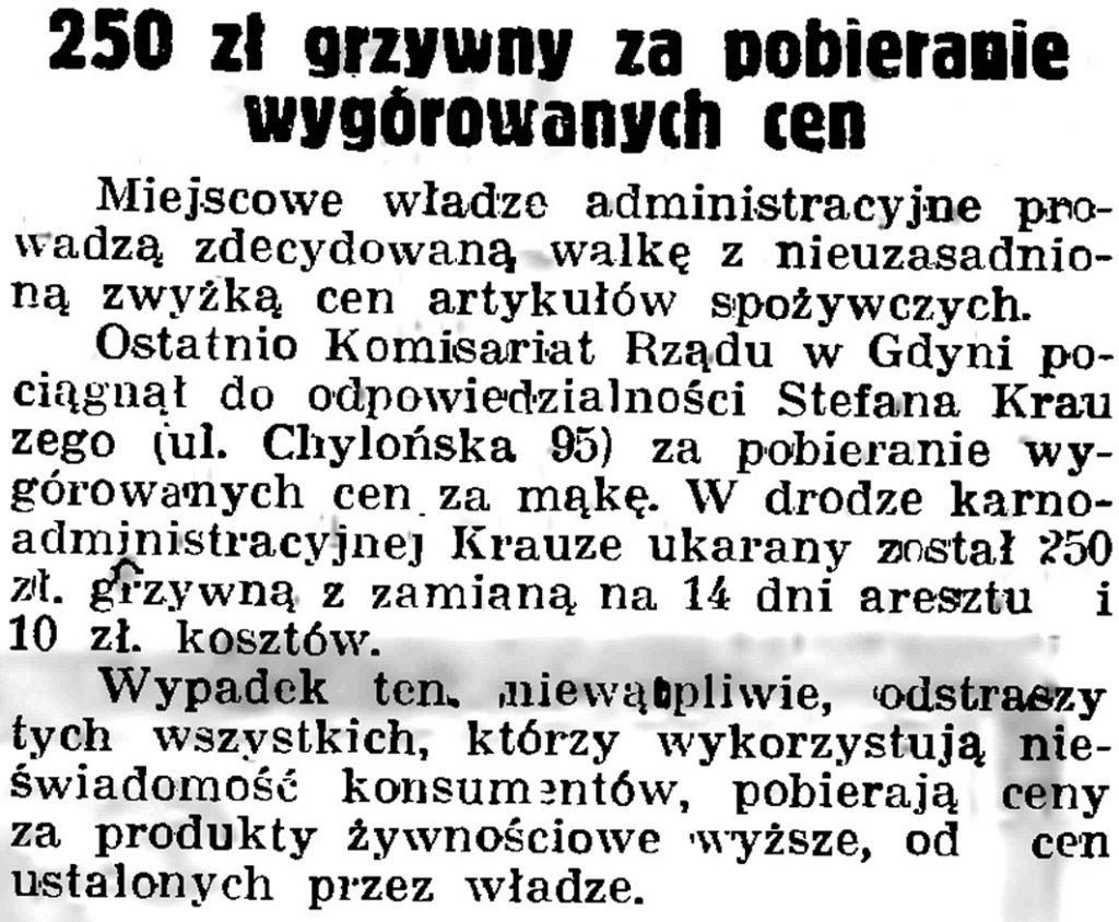 250 zł grzywny za pobieranie wygórowanych cen // Gazeta Gdańska. - 1937, nr 123, s. 8
