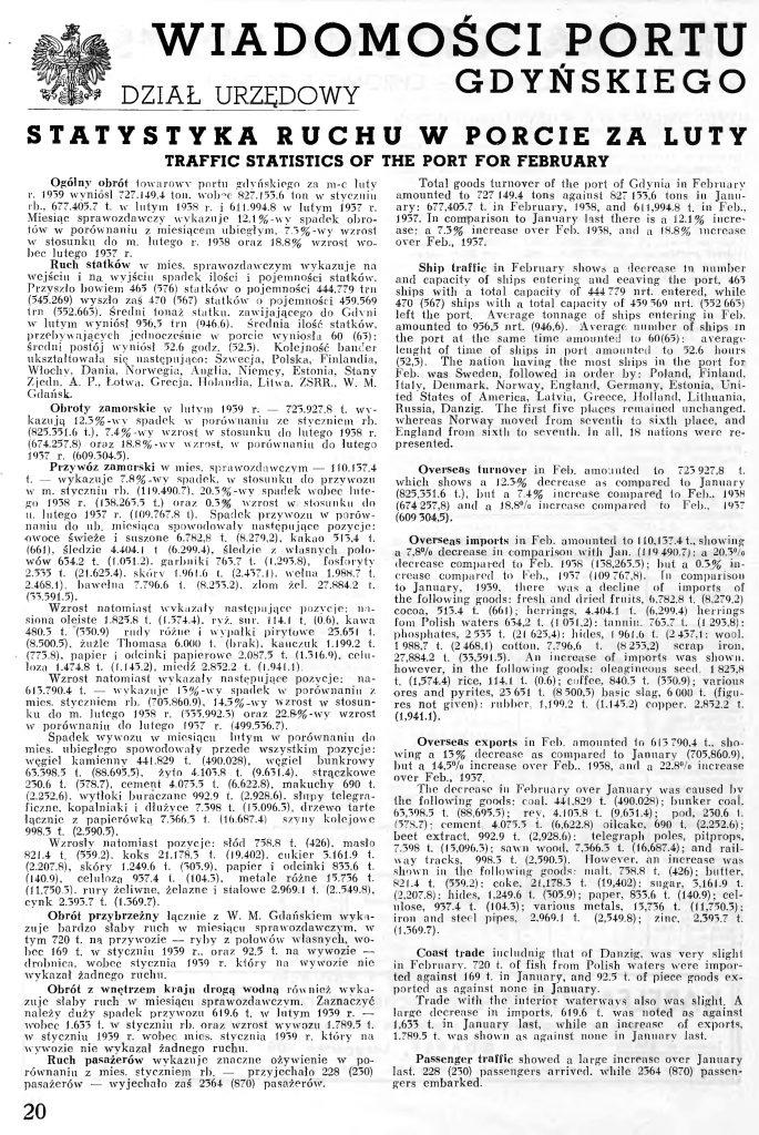 Statystyka ruchu w porcie za luty [1939 r.] // Wiadomości Portowe. - 1939, nr 3, s. 20-29. - Tab.