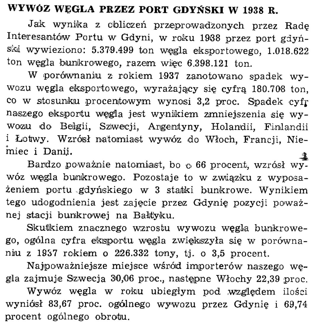 Wywóz węgla przez port gdyński w 1938 r. // Wiadomości Portowe. - 1939, nr 1/2, s. 23