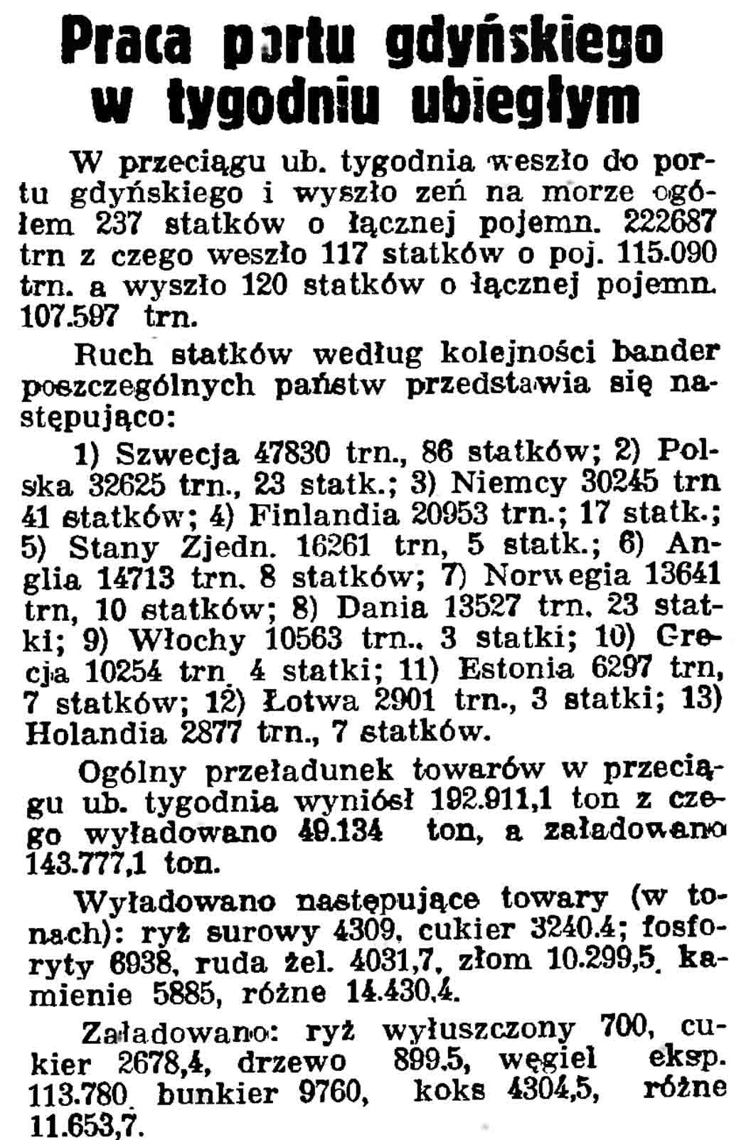 Praca portu gdyńskiego w tygodniu ubiegłym // Gazeta Gdańska. - 1937. - 100, s. 9