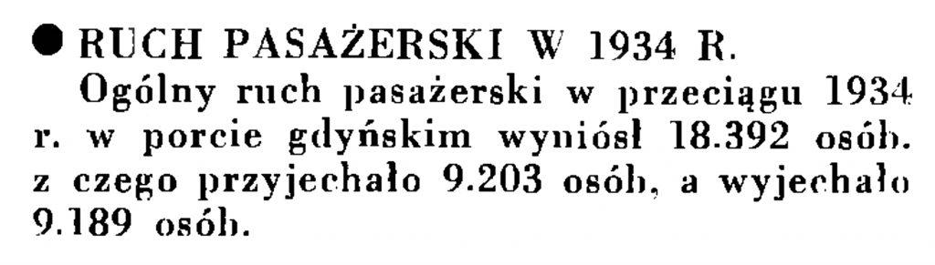 Ruch pasażerski w 1934 r. // Wiadomości Portu Gdyńskiego. - 1935, nr 1, s. 13