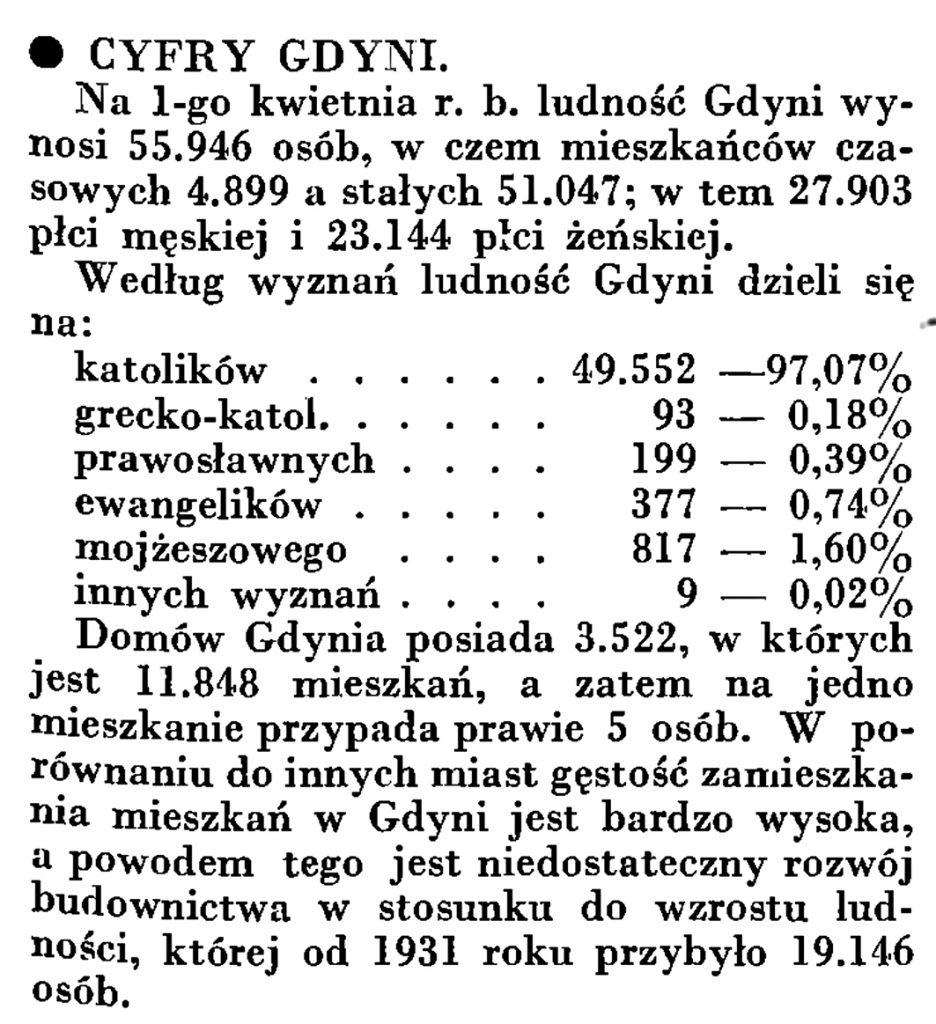 Cyfry Gdyni // Wiadomości Portu Gdyńskiego. - 1935, nr 4, s. 15