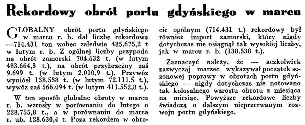 Rekordowy obrót portu gdyńskiego w marcu // Wiadomości Portu Gdyńskiego. - 1935, nr 4, s. 7