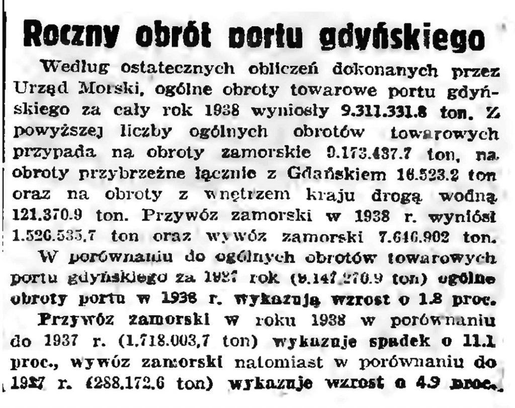 Roczny obrót portu morskiego // Gazeta Gdańska. - 1939, nr 9, s. 16