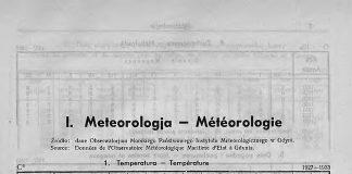Meteorologia, [W:} Rocznik Statystyczny Gdyni 1933-1934 / redagował Bolesław Polkowski Kierownik Referatu Statystycznego. - Gdynia: Referat Statystyczny Komisarjatu Rządu, 1934