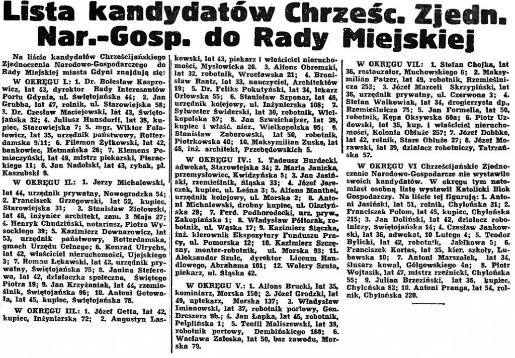 Lista kandydatów Chrześć. Zjedn. Nar.-Gosp. do Rady Miejskiej // Gazeta Gdańska. - 1939, nr 8, s. 7