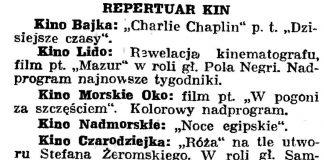 Repertuar kin // Gazeta Gdańska. - 1937, nr 101, s. 13