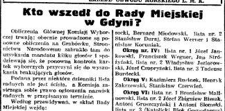 Kto wszedł do Rady Miejskiej w Gdyni? // Gazeta Gdańska. – 1939, nr 32, s. 6.