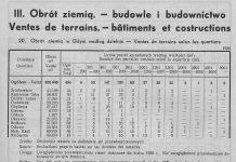 Rocznik-Statystyczny-Gdyni-35