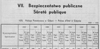 xRocznik-Statystyczny-Gdyni-69