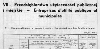 Przedsiębiorstwa użyteczności publicznej, [W:] Rocznik Statystyczny Gdyni 1937-1938 // Redakcja Bolesław Polkowski Kierownik Biura Statystycznego. – Referat Statystyczny Komisarjatu Rządu w Gdyni, Gdynia, 1938
