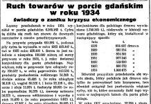 Ruch towarów w porcie gdańskim w roku 1934 świadczy o zaniku kryzysu ekonomicznego // Gazeta Gdańska.- 1935, nr 17, s. 12