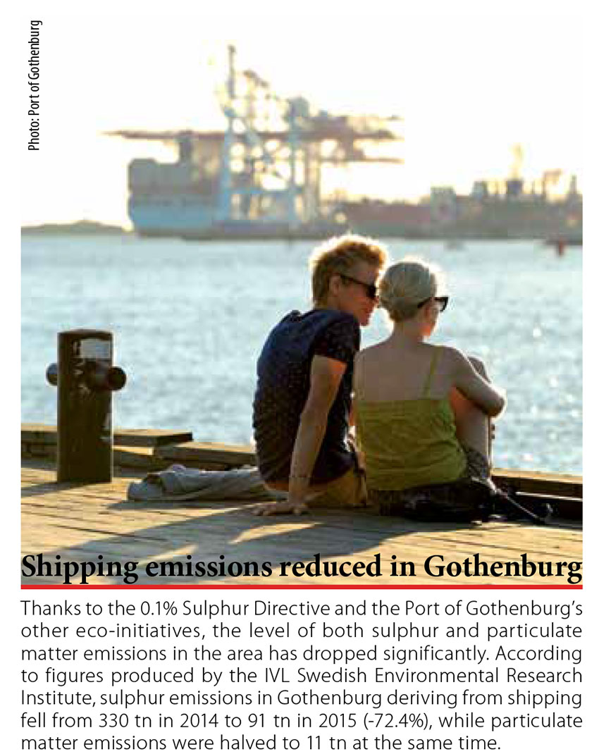 Shipping emissions reduced in Gothenburg // Baltic Transport Journal. - 2016, nr 3, s. 11. - Il.