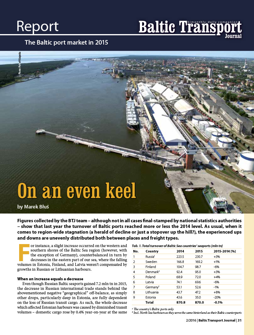 On an even keel. The baltic port market in 2015. Report / Marek Błuś // Baltic Transport Journal. - 2016, nr 2, s. 31-35. - Il., tab.