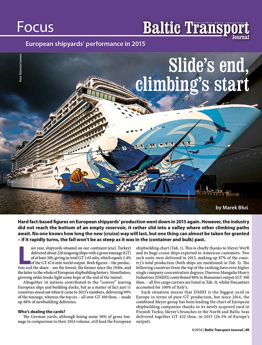 Slide's end climbing. European shipyard's performance in 2015 // Baltic Transport Journal. - 2016, nr 4, s. 16-18. - Il.